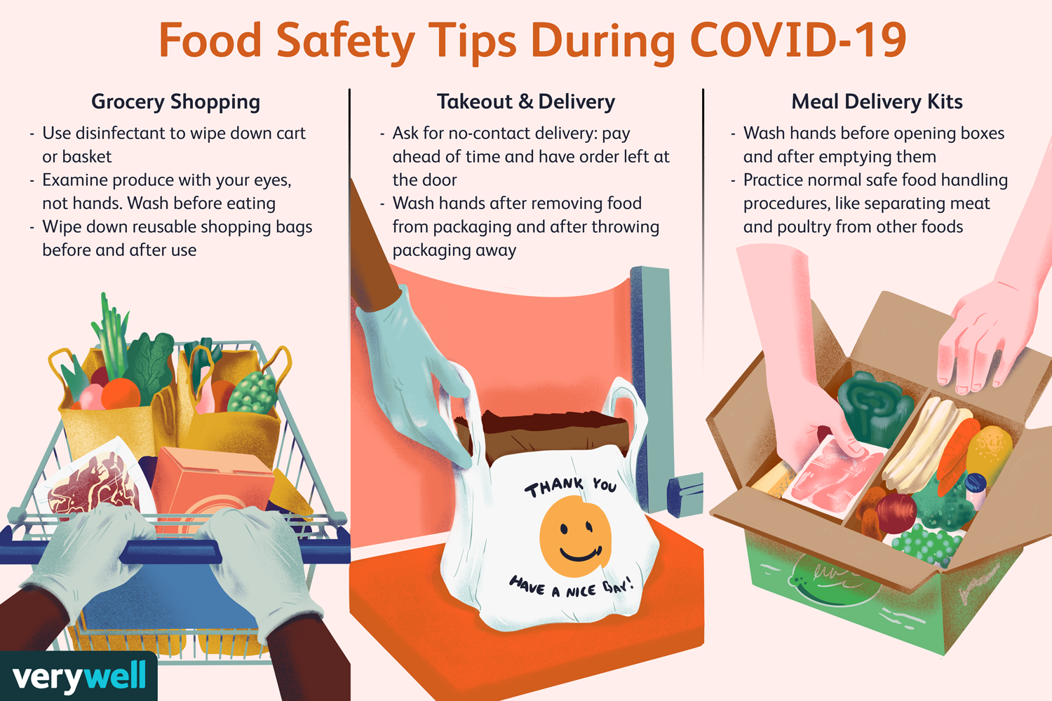How Do I Handle Food Safety during COVID-19?